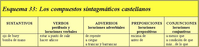 Gramatica Semántica